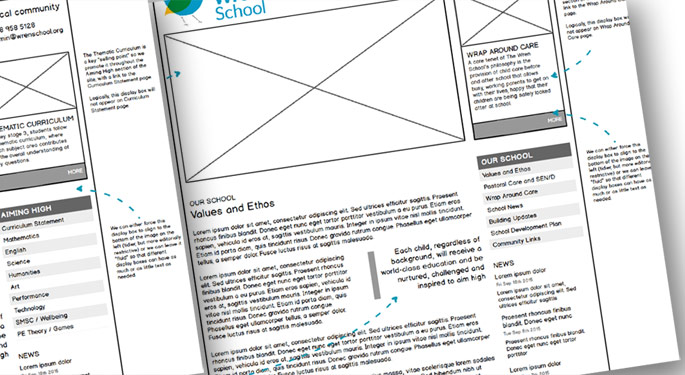 More wire frames for the desktop version of The Wren School website